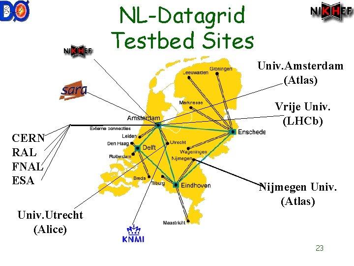 NL-Datagrid Testbed Sites Univ. Amsterdam (Atlas) Vrije Univ. (LHCb) CERN RAL FNAL ESA Nijmegen