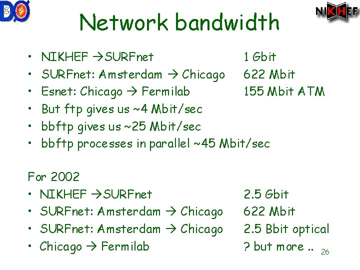 Network bandwidth • • • NIKHEF SURFnet 1 Gbit SURFnet: Amsterdam Chicago 622 Mbit