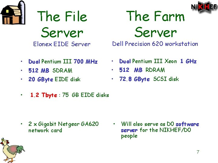 The File Server Elonex EIDE Server The Farm Server Dell Precision 620 workstation •