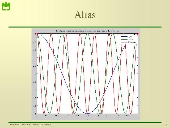 Alias Módulo 3 – parte I de Sistemas Multimédia 11