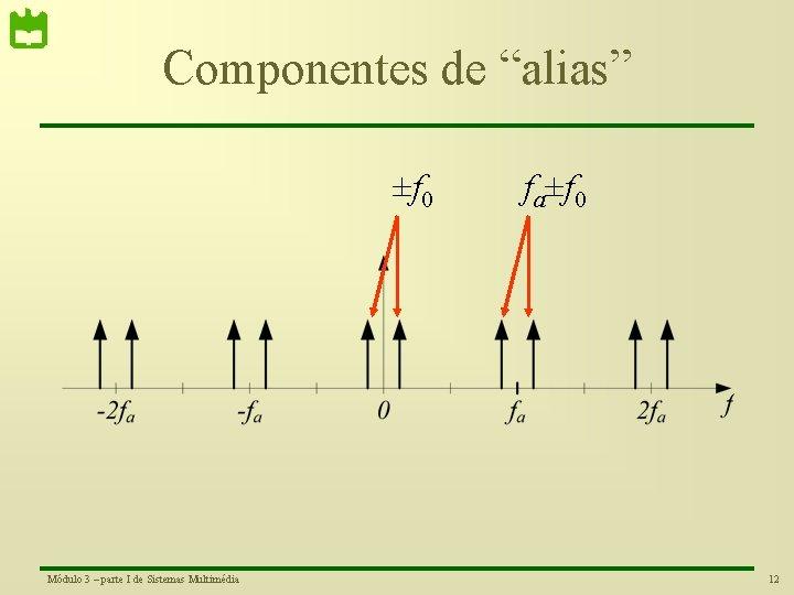 """Componentes de """"alias"""" ±f 0 Módulo 3 – parte I de Sistemas Multimédia fa±f"""
