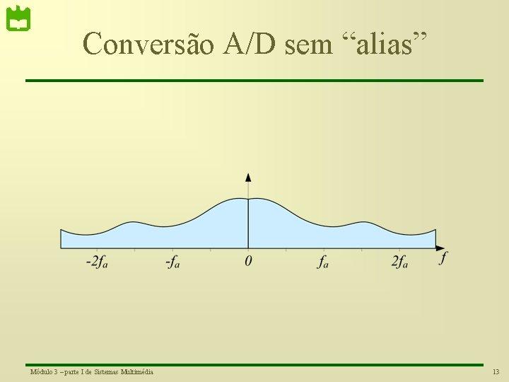 """Conversão A/D sem """"alias"""" Módulo 3 – parte I de Sistemas Multimédia 13"""