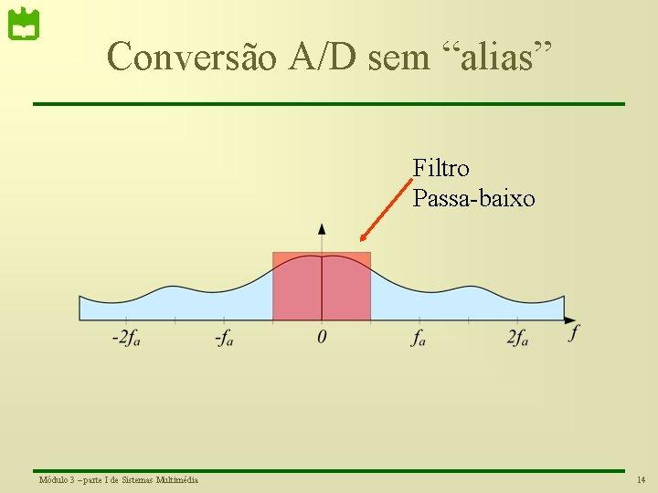 """Conversão A/D sem """"alias"""" Filtro Passa-baixo Módulo 3 – parte I de Sistemas Multimédia"""