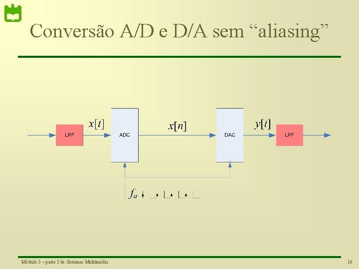 """Conversão A/D e D/A sem """"aliasing"""" Módulo 3 – parte I de Sistemas Multimédia"""