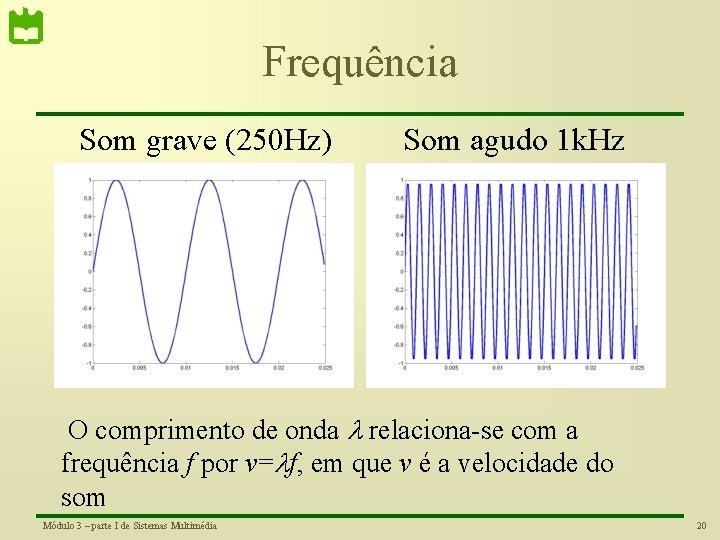 Frequência Som grave (250 Hz) Som agudo 1 k. Hz O comprimento de onda