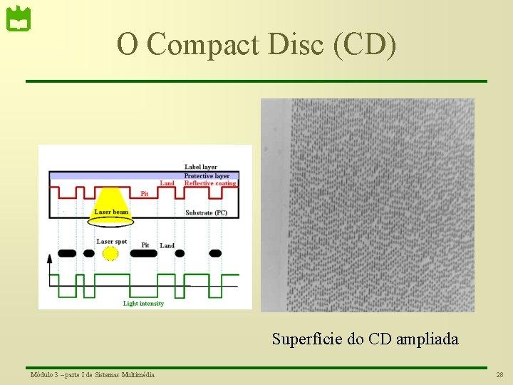 O Compact Disc (CD) Superfície do CD ampliada Módulo 3 – parte I de