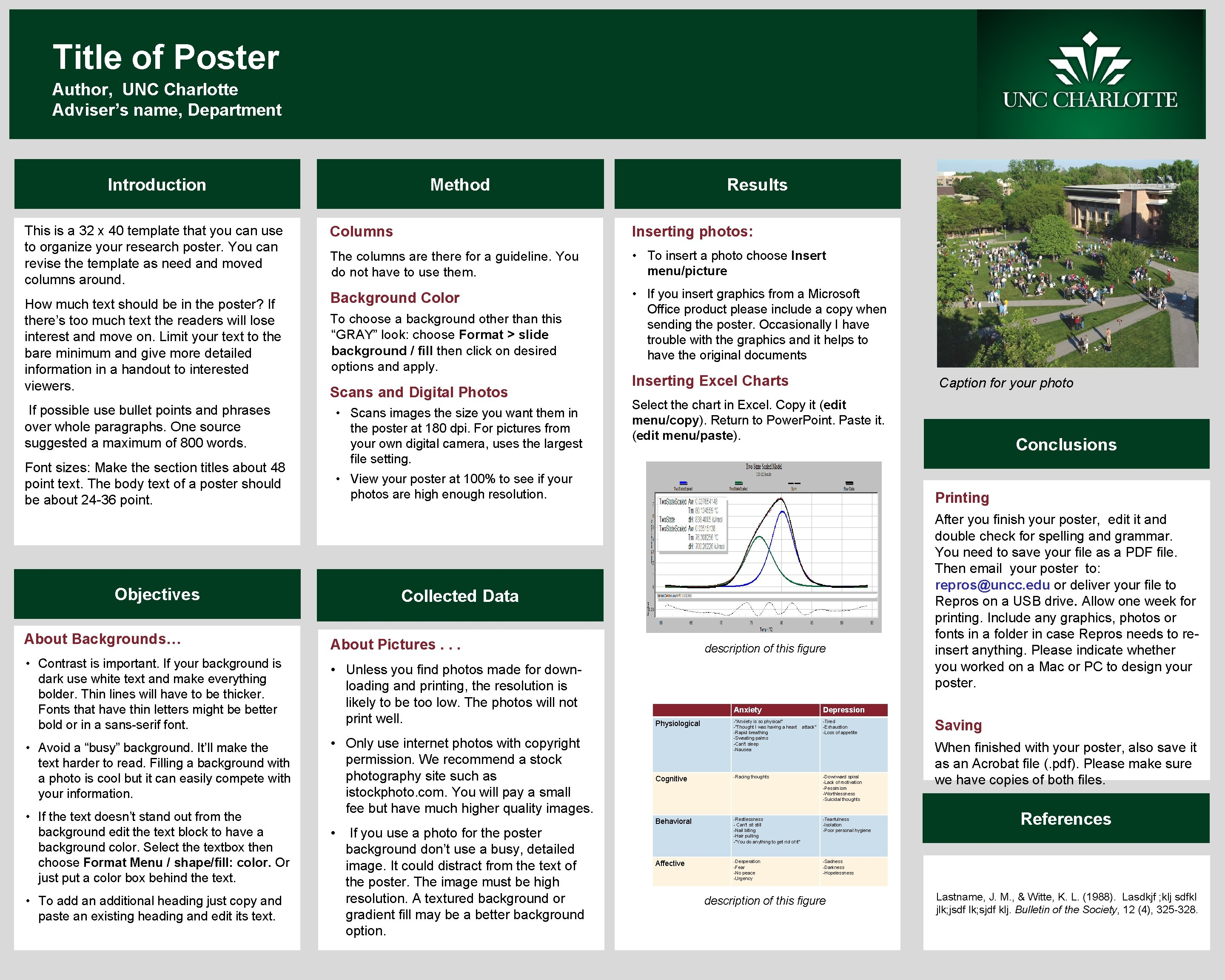 Title of Poster Author, UNC Charlotte Adviser's name, Department Introduction This is a 32