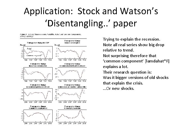 Application: Stock and Watson's 'Disentangling. . ' paper Trying to explain the recession. Note