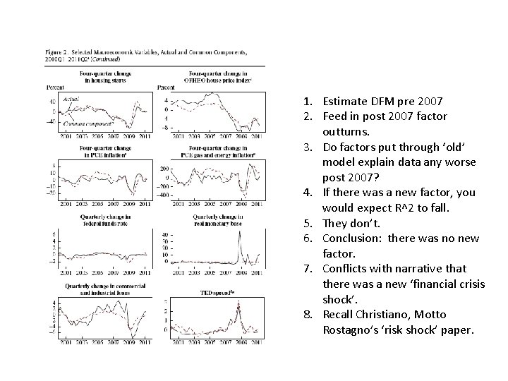 1. Estimate DFM pre 2007 2. Feed in post 2007 factor outturns. 3. Do