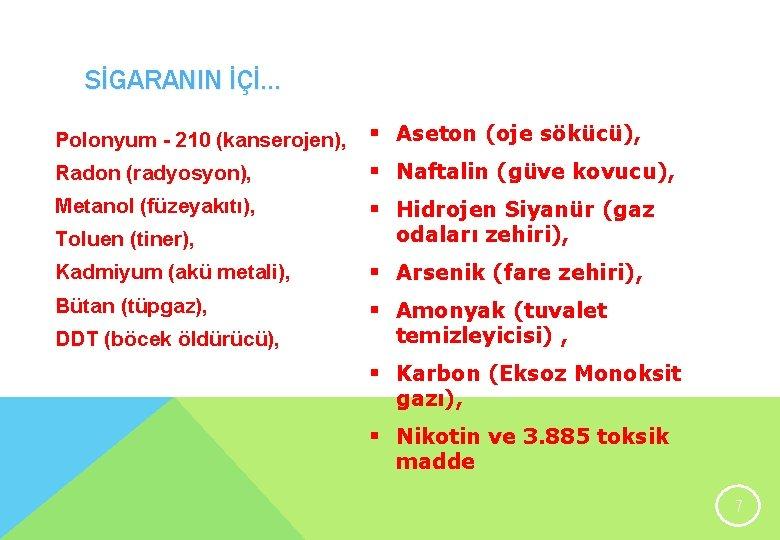 SİGARANIN İÇİ. . . Polonyum - 210 (kanserojen), § Aseton (oje sökücü), Radon (radyosyon),