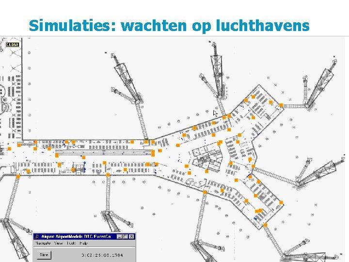 Simulaties: wachten op luchthavens 7 september 2011 16