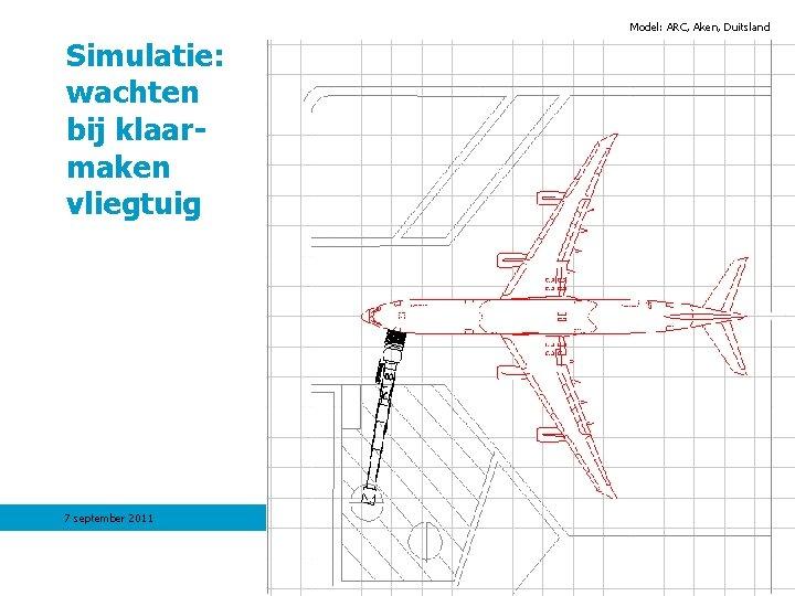 Model: ARC, Aken, Duitsland Simulatie: wachten bij klaarmaken vliegtuig 7 september 2011 17