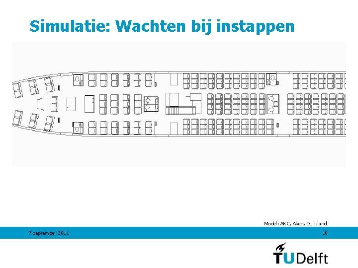 Simulatie: Wachten bij instappen Model: ARC, Aken, Duitsland 7 september 2011 18