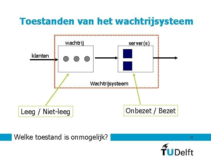 Toestanden van het wachtrijsysteem wachtrij server(s) klanten Wachtrijsysteem Leeg / Niet-leeg 7 september 2011