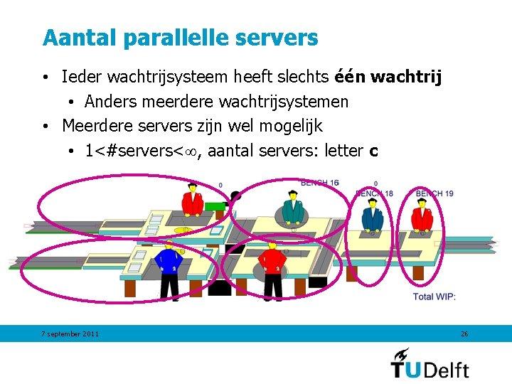 Aantal parallelle servers • Ieder wachtrijsysteem heeft slechts één wachtrij • Anders meerdere wachtrijsystemen
