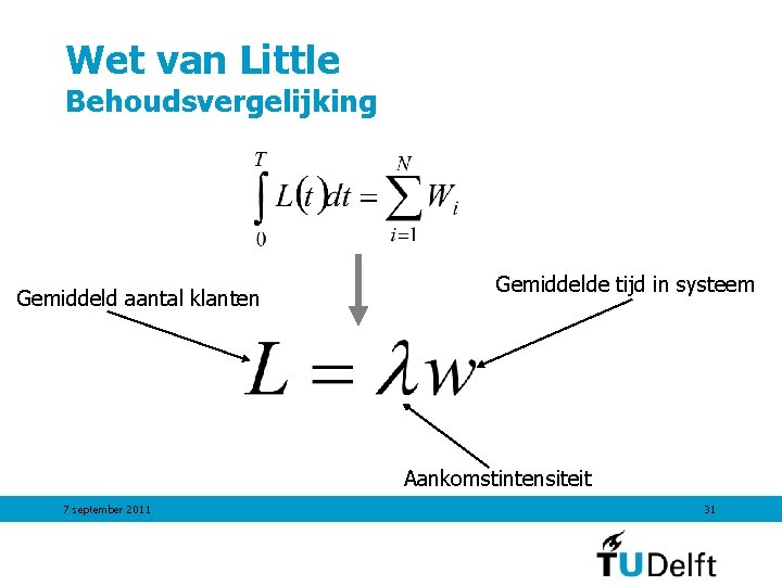 Wet van Little Behoudsvergelijking Gemiddeld aantal klanten Gemiddelde tijd in systeem Aankomstintensiteit 7 september