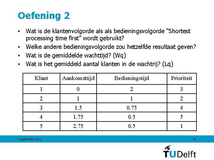 """Oefening 2 • Wat is de klantenvolgorde als bedieningsvolgorde """"Shortest processing time first"""" wordt"""