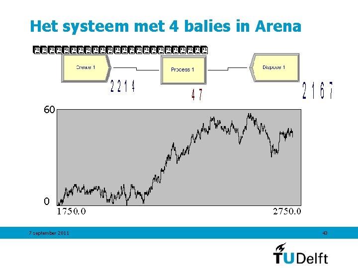 Het systeem met 4 balies in Arena 7 september 2011 43