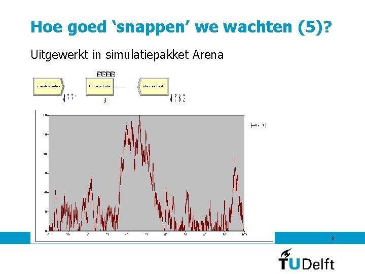 Hoe goed 'snappen' we wachten (5)? Uitgewerkt in simulatiepakket Arena 7 september 2011 8