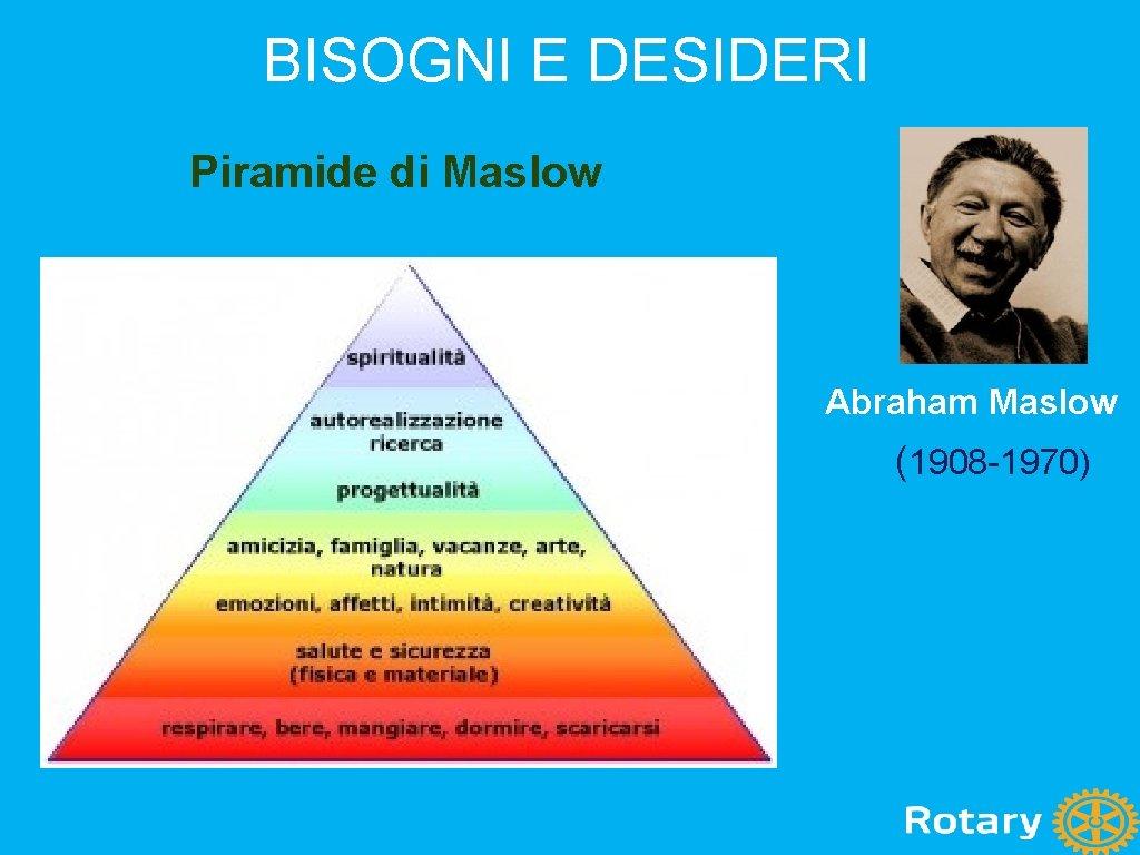 BISOGNI E DESIDERI Piramide di Maslow Abraham Maslow (1908 -1970)