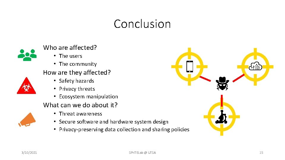 Conclusion Who are affected? • The users • The community How are they affected?