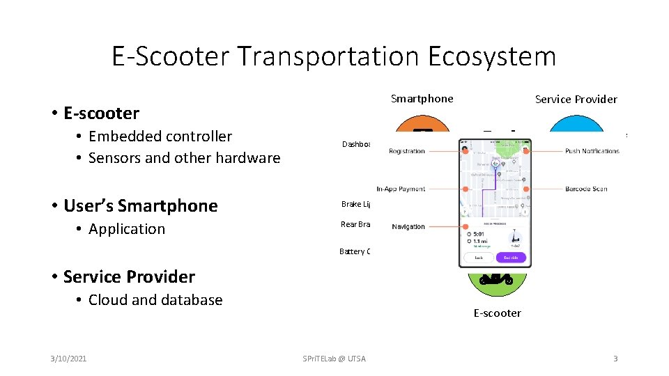 E-Scooter Transportation Ecosystem Smartphone • E-scooter • Embedded controller • Sensors and other hardware