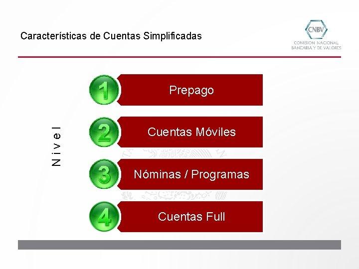 Características de Cuentas Simplificadas Nivel Prepago Cuentas Móviles Nóminas / Programas Cuentas Full