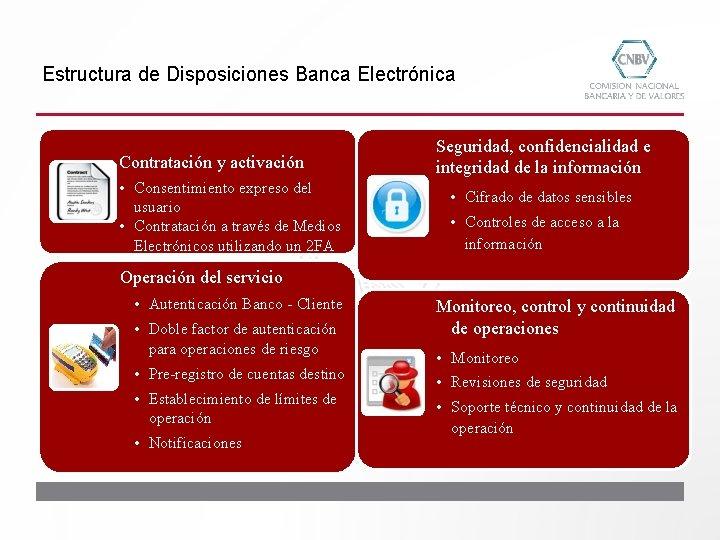 Estructura de Disposiciones Banca Electrónica Contratación y activación • Consentimiento expreso del usuario •