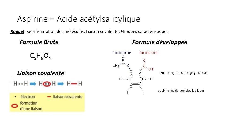 Aspirine = Acide acétylsalicylique Rappel: Représentation des molécules, Liaison covalente, Groupes caractéristiques Formule Brute: