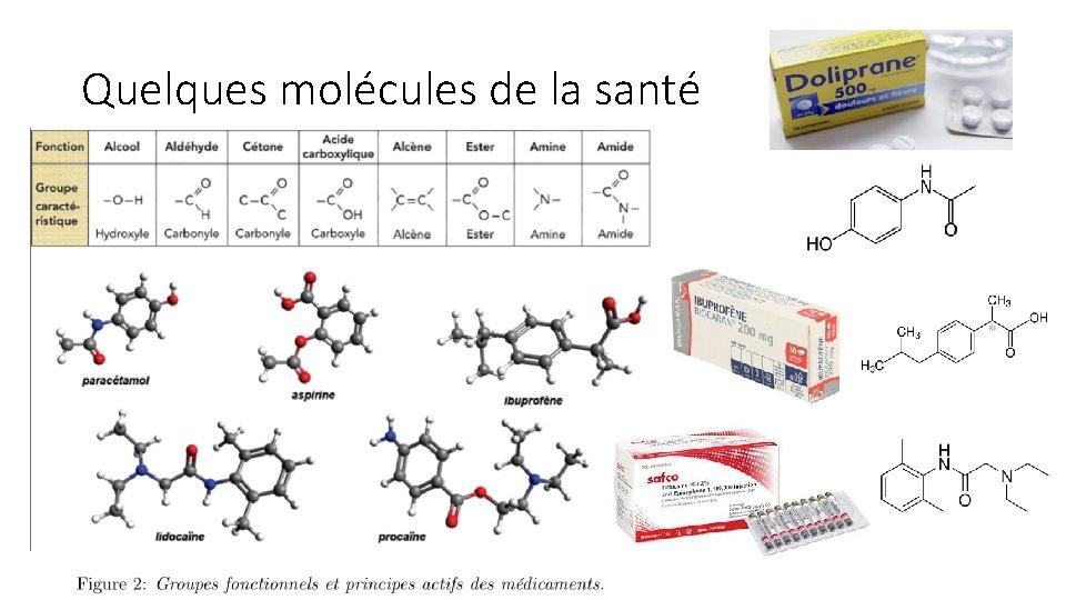 Quelques molécules de la santé