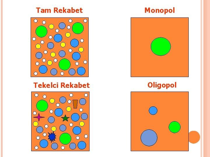 Tam Rekabet Tekelci Rekabet Monopol Oligopol