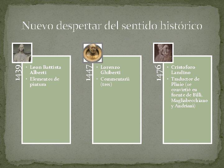 • Lorenzo Ghiberti • Commentarii (tres) 1476 • Leon Battista Alberti • Elementos