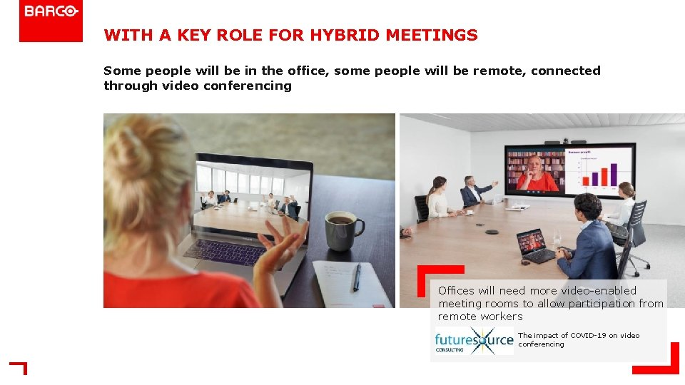 WITH A KEY ROLE FOR HYBRID MEETINGS Some people will be in the office,