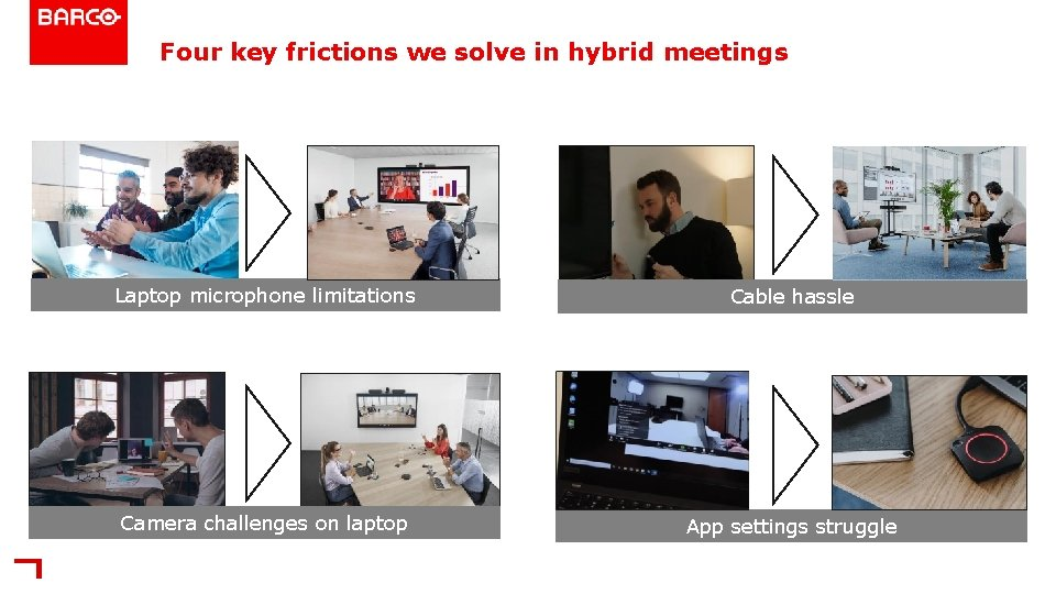 Four key frictions we solve in hybrid meetings Laptop microphone limitations Cable hassle Camera