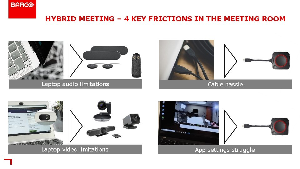 HYBRID MEETING – 4 KEY FRICTIONS IN THE MEETING ROOM Laptop audio limitations Cable