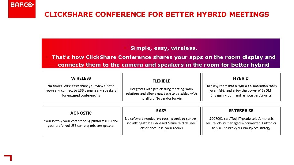 CLICKSHARE CONFERENCE FOR BETTER HYBRID MEETINGS § Simple, easy, wireless. § That's how Click.