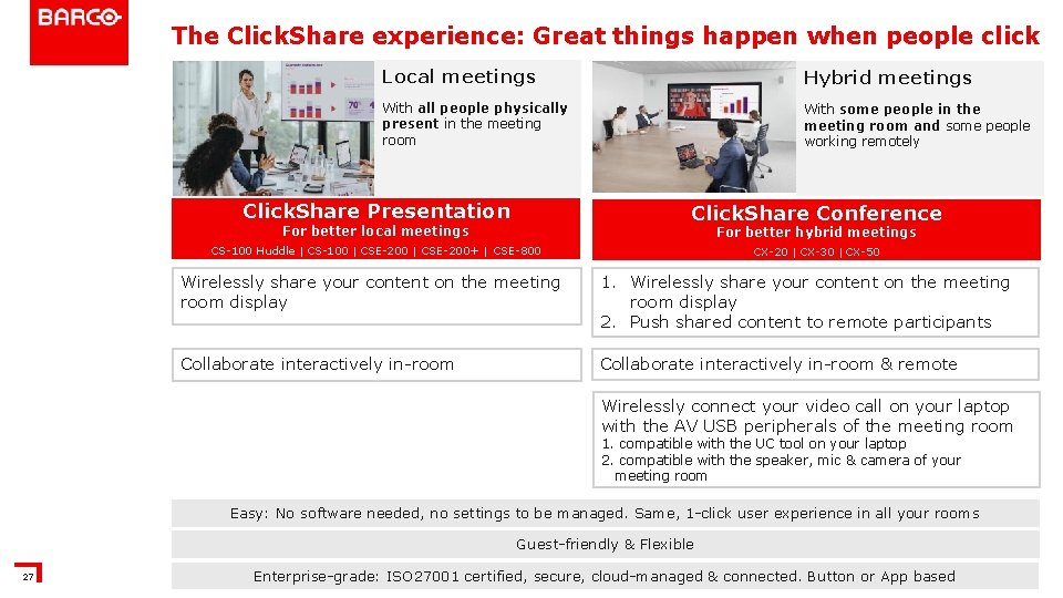 The Click. Share experience: Great things happen when people click Local meetings Hybrid meetings