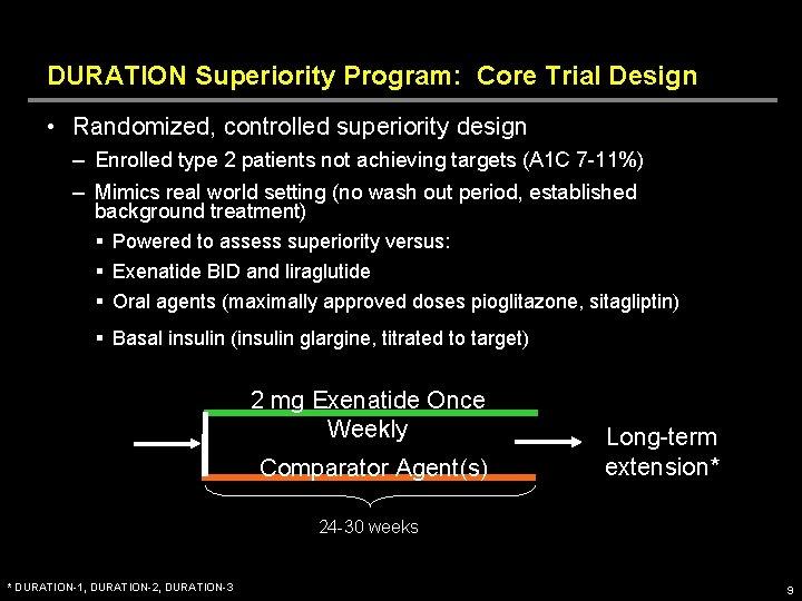 DURATION Superiority Program: Core Trial Design • Randomized, controlled superiority design – Enrolled type