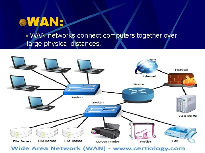 WAN: - WAN networks connect computers together over large physical distances.
