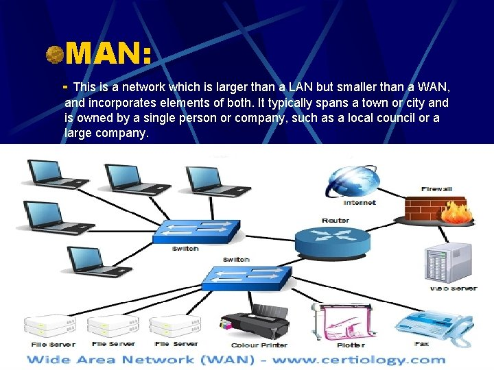 MAN: - This is a network which is larger than a LAN but smaller