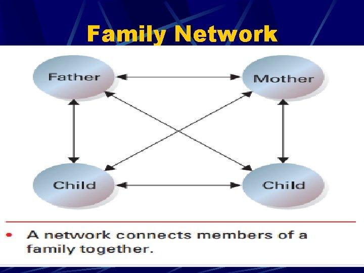Family Network