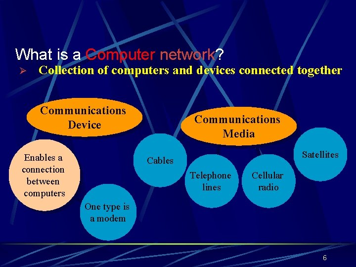 What is a Computer network? Ø Collection of computers and devices connected together Communications