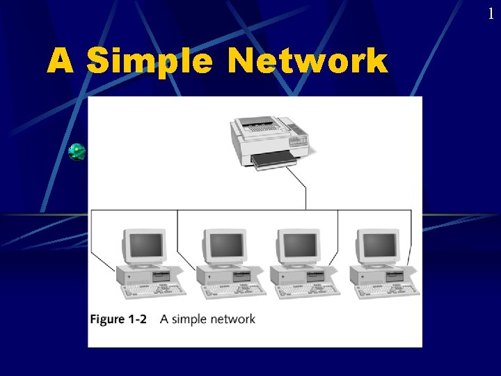 1 A Simple Network