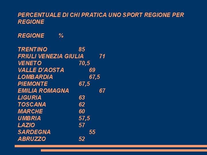 PERCENTUALE DI CHI PRATICA UNO SPORT REGIONE PER REGIONE % TRENTINO 85 FRIULI VENEZIA
