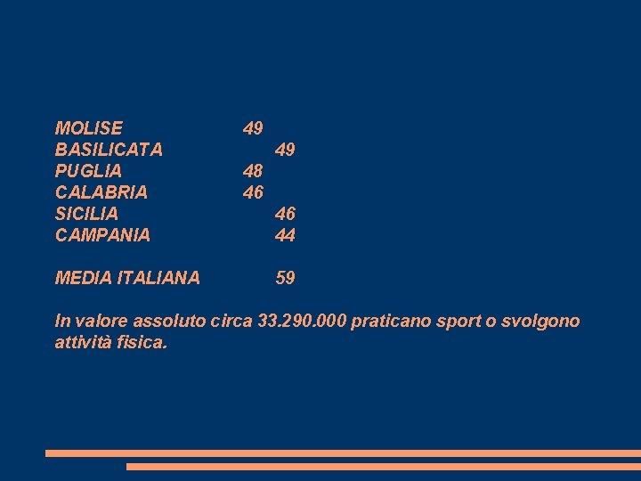 MOLISE 49 BASILICATA 49 PUGLIA 48 CALABRIA 46 SICILIA 46 CAMPANIA 44 MEDIA ITALIANA