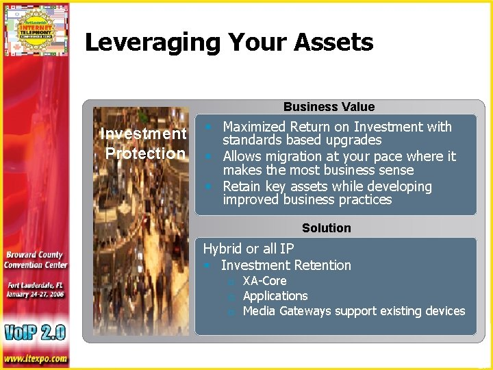 Leveraging Your Assets Business Value Investment Protection § Maximized Return on Investment with standards