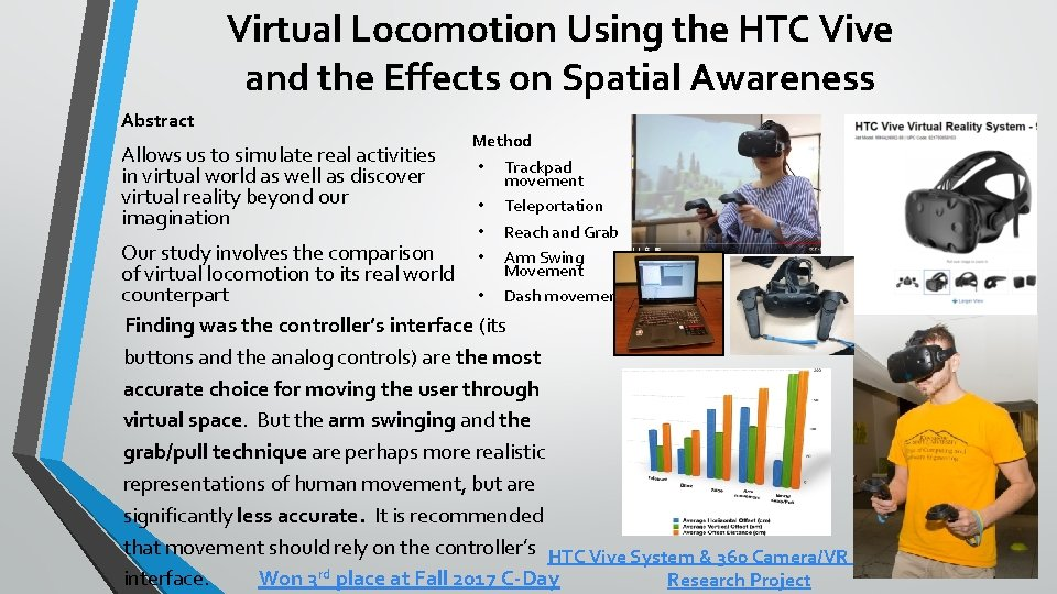 Virtual Locomotion Using the HTC Vive and the Effects on Spatial Awareness Abstract Allows