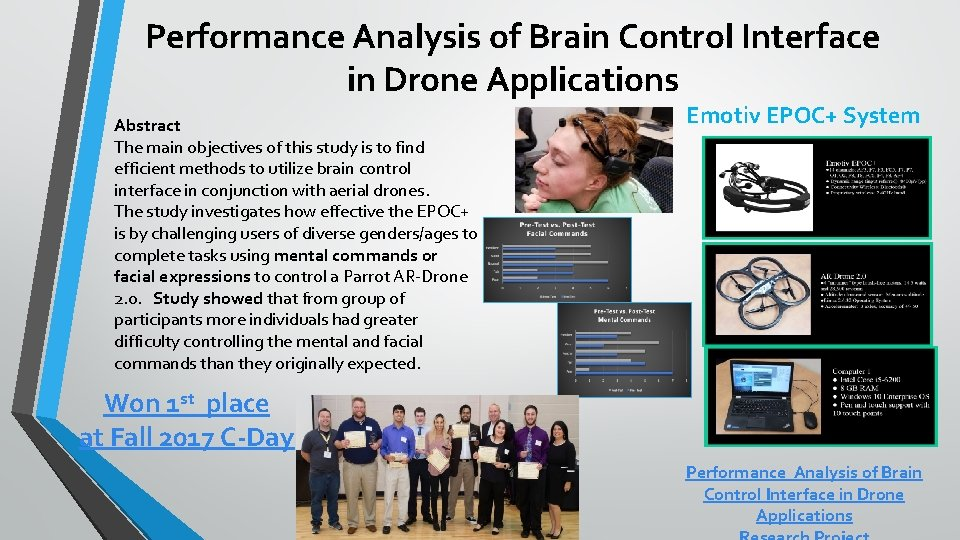 Performance Analysis of Brain Control Interface in Drone Applications Abstract The main objectives of