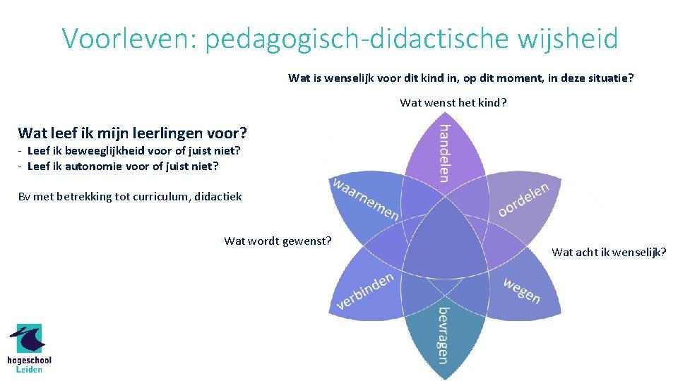 Voorleven: pedagogisch-didactische wijsheid Wat is wenselijk voor dit kind in, op dit moment, in