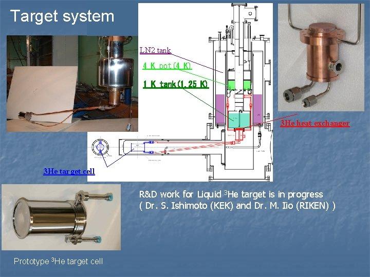 Target system LN 2 tank 4 K pot(4 K) 1 K tank(1. 25 K)